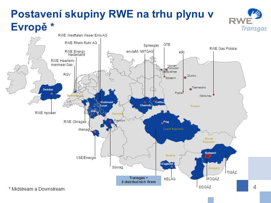 4 Postavení skupiny RWE na trhu plynu v Evropě * * Midstream a Downstream Poland Netherlands Warschau Slovak Republic RWE Haarlem- mermeer Gas enviaM