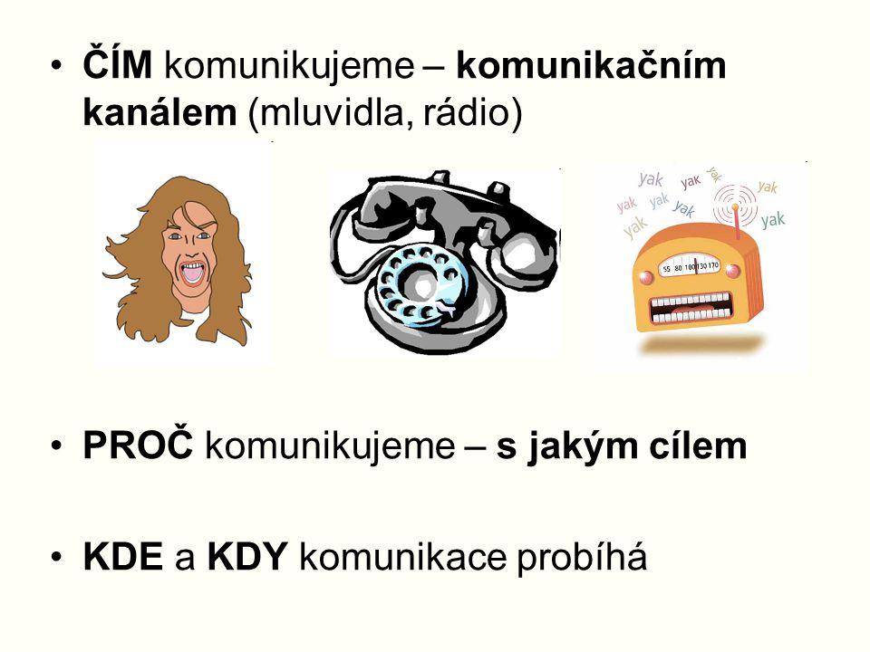 ČÍM komunikujeme – komunikačním kanálem (mluvidla, rádio) PROČ komunikujeme – s jakým cílem KDE a KDY komunikace probíhá