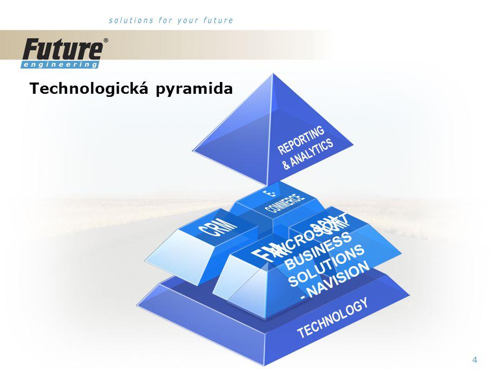 4 Technologická pyramida