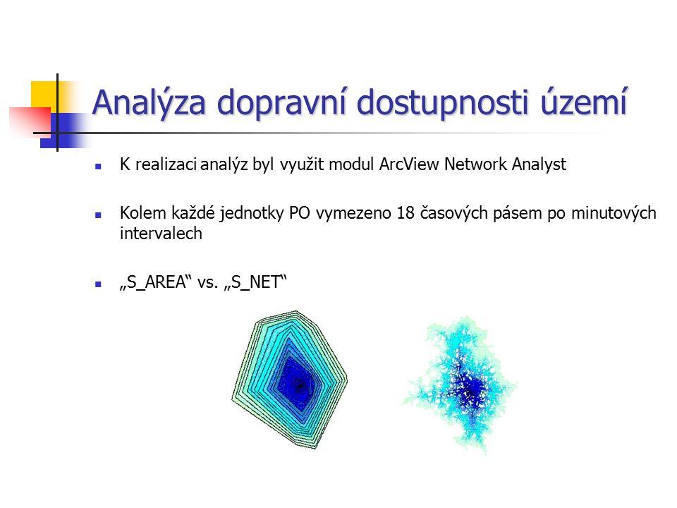 Analýza dopravní dostupnosti území K realizaci analýz byl využit modul ArcView Network Analyst Kolem každé jednotky PO vymezeno 18 časových pásem po m