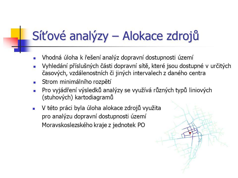Síťové analýzy – Alokace zdrojů Vhodná úloha k řešení analýz dopravní dostupnosti území Vyhledání příslušných části dopravní sítě, které jsou dostupné