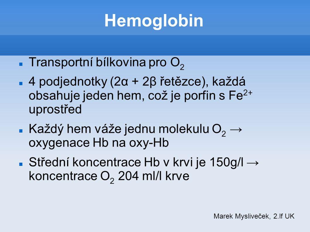 Hemoglobin Transportní bílkovina pro O 2 4 podjednotky (2α + 2β řetězce), každá obsahuje jeden hem, což je porfin s Fe 2+ uprostřed Každý hem váže jed