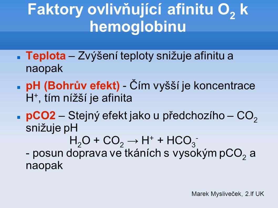 Faktory ovlivňující afinitu O 2 k hemoglobinu Teplota – Zvýšení teploty snižuje afinitu a naopak pH (Bohrův efekt) - Čím vyšší je koncentrace H +, tím