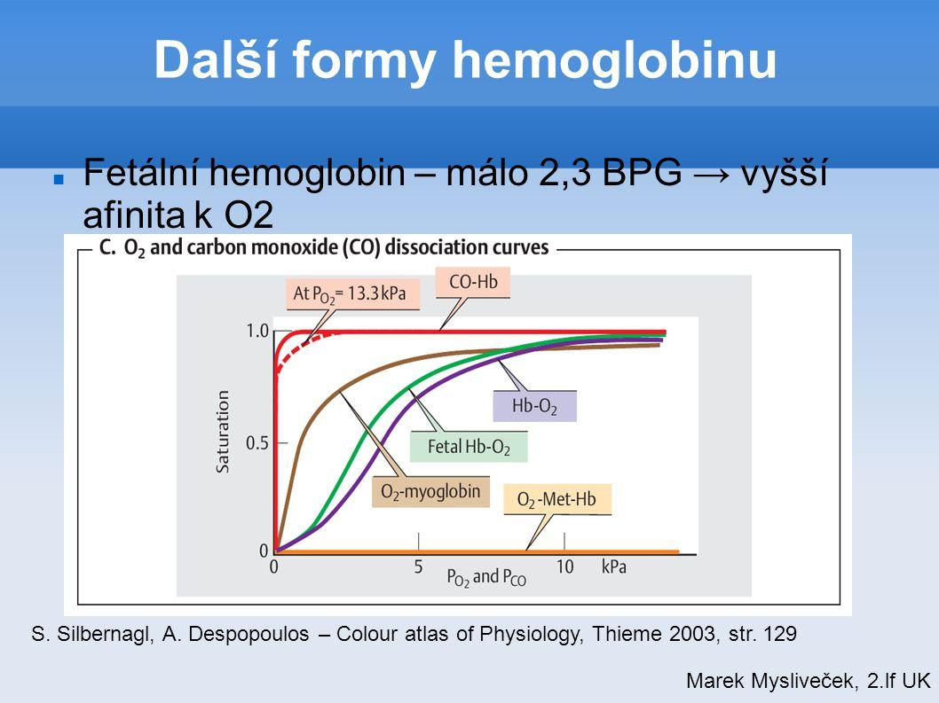 Další formy hemoglobinu Fetální hemoglobin – málo 2,3 BPG → vyšší afinita k O2 Marek Mysliveček, 2.lf UK S. Silbernagl, A. Despopoulos – Colour atlas
