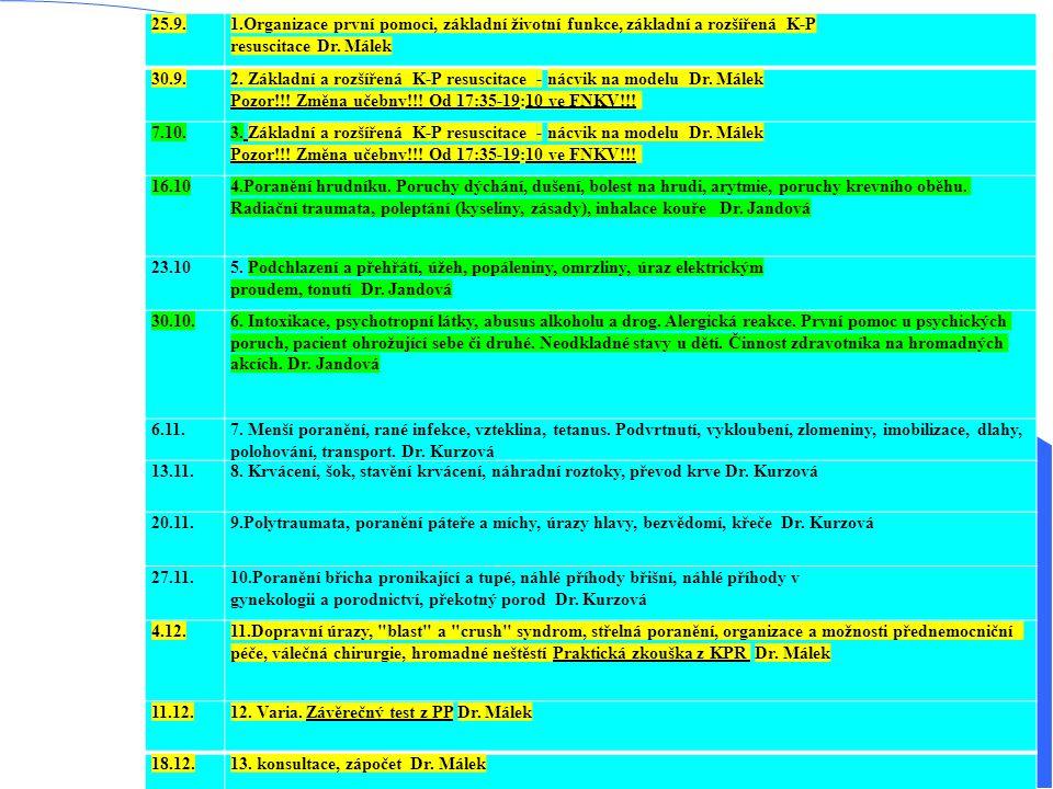 25.9.1.Organizace první pomoci, základní životní funkce, základní a rozšířená K-P resuscitace Dr. Málek 30.9.2. Základní a rozšířená K-P resuscitace -