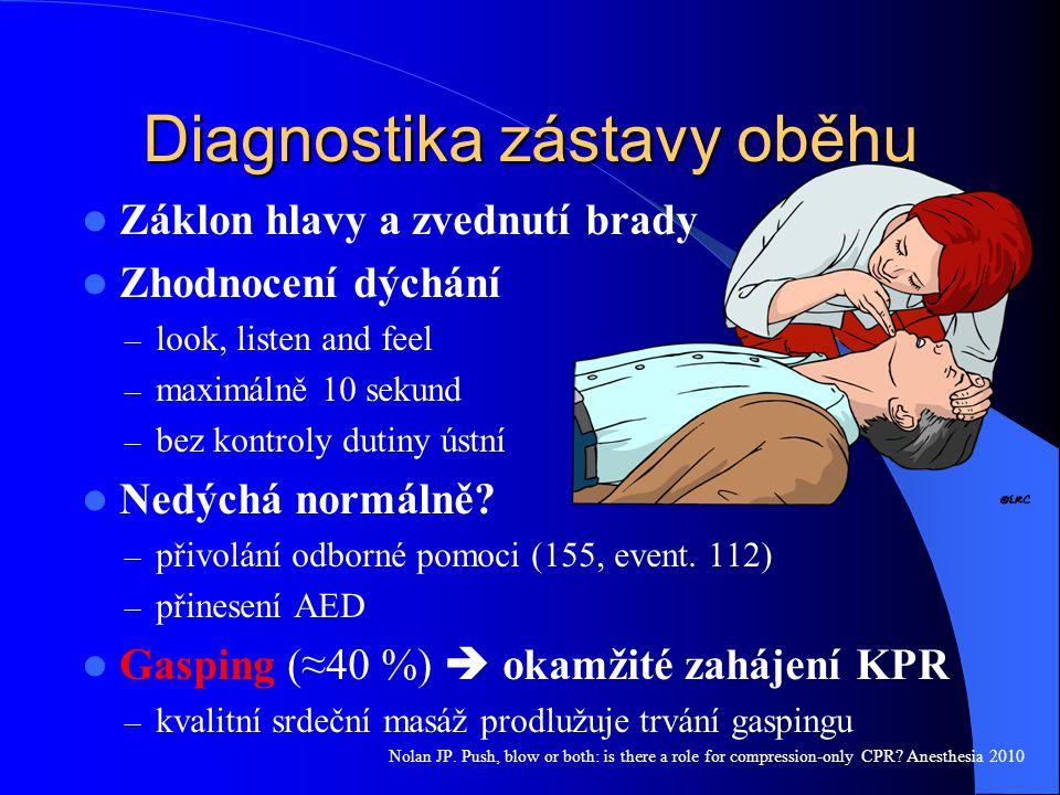 Diagnostika zástavy oběhu Záklon hlavy a zvednutí brady Zhodnocení dýchání – look, listen and feel – maximálně 10 sekund – bez kontroly dutiny ústní N