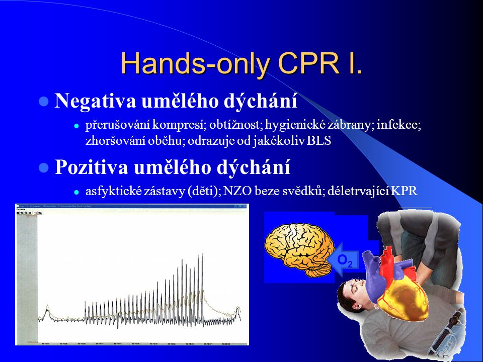 Hands-only CPR I.