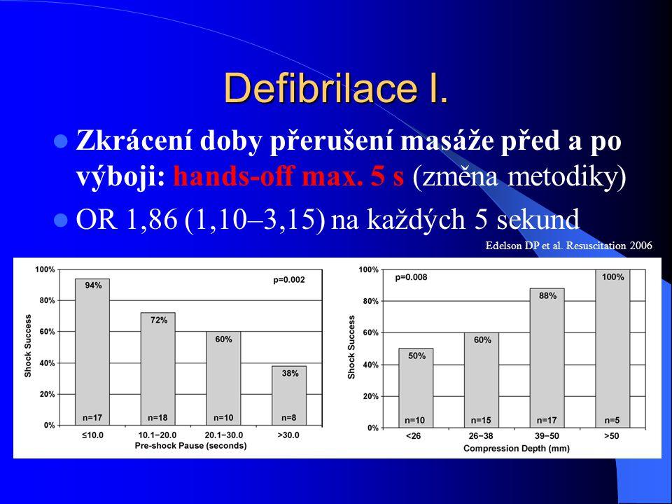 Defibrilace I. Zkrácení doby přerušení masáže před a po výboji: hands-off max. 5 s (změna metodiky) OR 1,86 (1,10–3,15) na každých 5 sekund Edelson DP