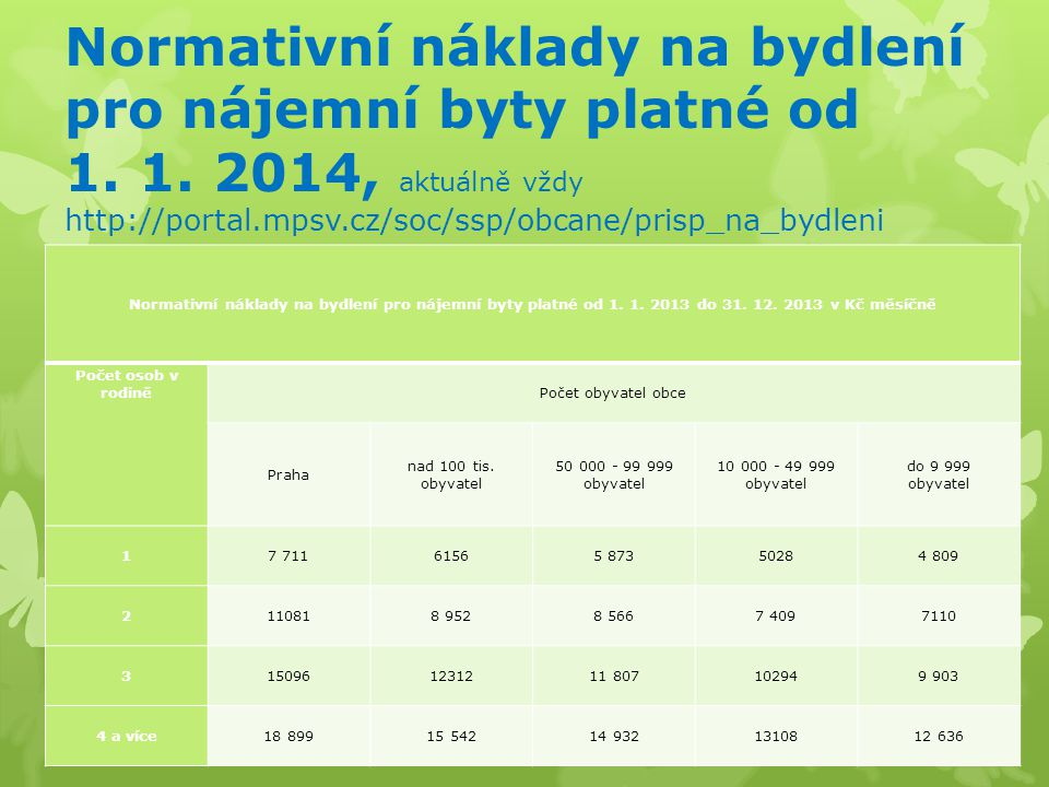 Normativní náklady na bydlení pro nájemní byty platné od 1. 1. 2014, aktuálně vždy http://portal.mpsv.cz/soc/ssp/obcane/prisp_na_bydleni Normativní ná