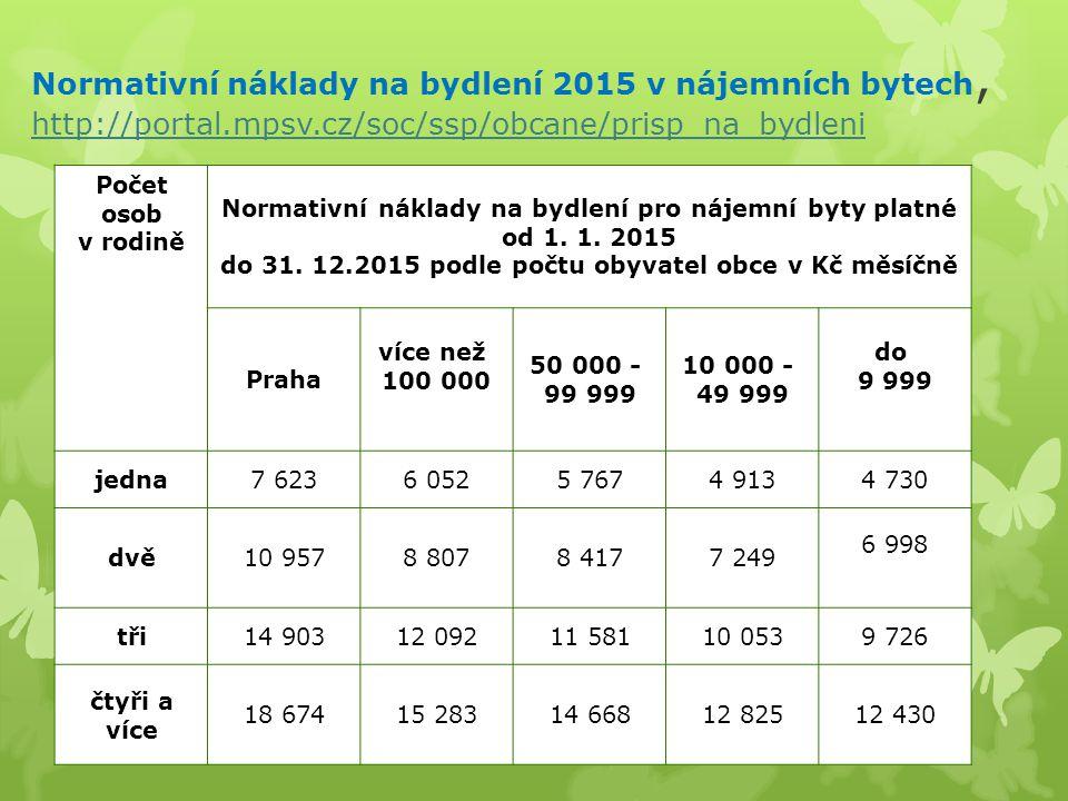 Normativní náklady na bydlení 2015 v nájemních bytech, http://portal.mpsv.cz/soc/ssp/obcane/prisp_na_bydleni http://portal.mpsv.cz/soc/ssp/obcane/prisp_na_bydleni Počet osob v rodině Normativní náklady na bydlení pro nájemní byty platné od 1.