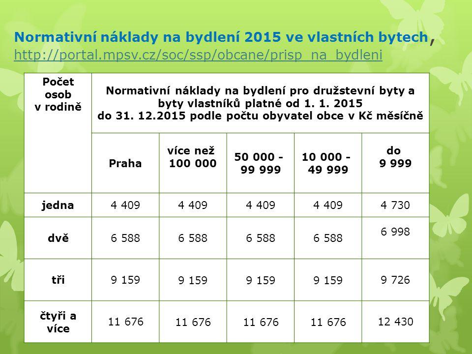 Normativní náklady na bydlení 2015 ve vlastních bytech, http://portal.mpsv.cz/soc/ssp/obcane/prisp_na_bydleni http://portal.mpsv.cz/soc/ssp/obcane/prisp_na_bydleni Počet osob v rodině Normativní náklady na bydlení pro družstevní byty a byty vlastníků platné od 1.