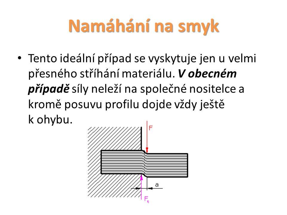 Deformace smykem Mysleme si, že nosník se skládá z jednotlivých vrstviček, které by se účinkem síly po sobě posunuly.