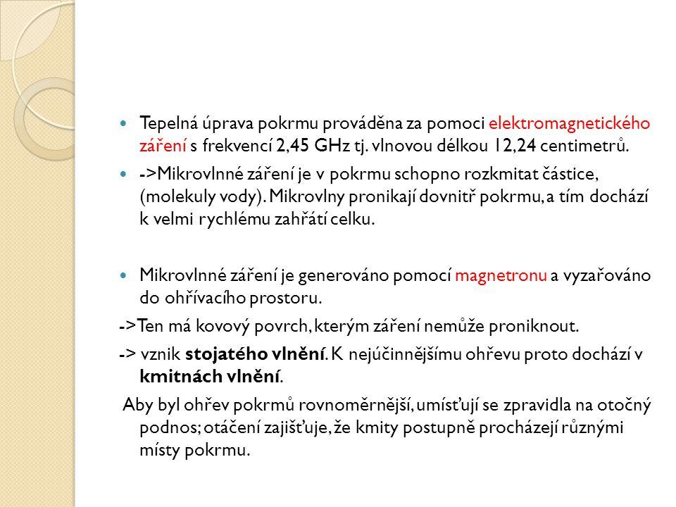 Důsledky mikrovln na jídlo Maso: během přípravy v mase vzniká známý karcinohen, d- nitrosodiethanolamin.