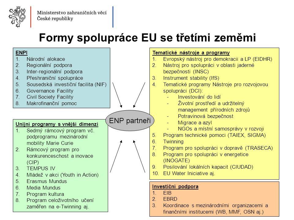 Formy spolupráce EU se třetími zeměmi ENPI 1.Národní alokace 2.Regionální podpora 3.Inter-regionální podpora 4.Přeshraniční spolupráce 5.Sousedská investiční facilita (NIF) 6.Governance Facility 7.Civil Society Facility 8.Makrofinanční pomoc Tematické nástroje a programy 1.Evropský nástroj pro demokracii a LP (EIDHR) 2.Nástroj pro spolupráci v oblasti jaderné bezpečnosti (INSC) 3.Instrument stability (IfS) 4.Tematické programy Nástroje pro rozvojovou spolupráci (DCI): -Investování do lidí -Životní prostředí a udržitelný management přírodních zdrojů -Potravinová bezpečnost -Migrace a azyl -NGOs a místní samosprávy v rozvoji 5.Program technické pomoci (TAIEX, SIGMA) 6.Twinning 7.Program pro spolupráci v dopravě (TRASECA) 8.Program pro spolupráci v energetice (INOGATE) 9.Posilování lokálních kapacit (CIUDAD) 10.EU Water Iniciative aj.