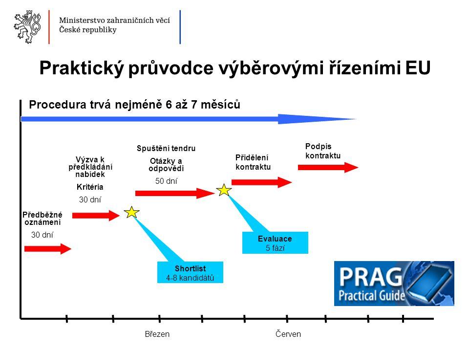Praktický průvodce výběrovými řízeními EU Předběžné oznámení 30 dní Výzva k předkládání nabídek Kritéria 30 dní Shortlist 4-8 kandidátů Spuštění tendru Otázky a odpovědi 50 dní BřezenČerven Procedura trvá nejméně 6 až 7 měsíců Přidělení kontraktu Evaluace 5 fází Podpis kontraktu