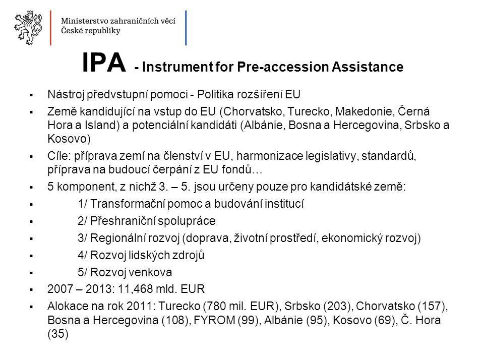 IPA - Instrument for Pre-accession Assistance  Nástroj předvstupní pomoci - Politika rozšíření EU  Země kandidující na vstup do EU (Chorvatsko, Turecko, Makedonie, Černá Hora a Island) a potenciální kandidáti (Albánie, Bosna a Hercegovina, Srbsko a Kosovo)  Cíle: příprava zemí na členství v EU, harmonizace legislativy, standardů, příprava na budoucí čerpání z EU fondů…  5 komponent, z nichž 3.