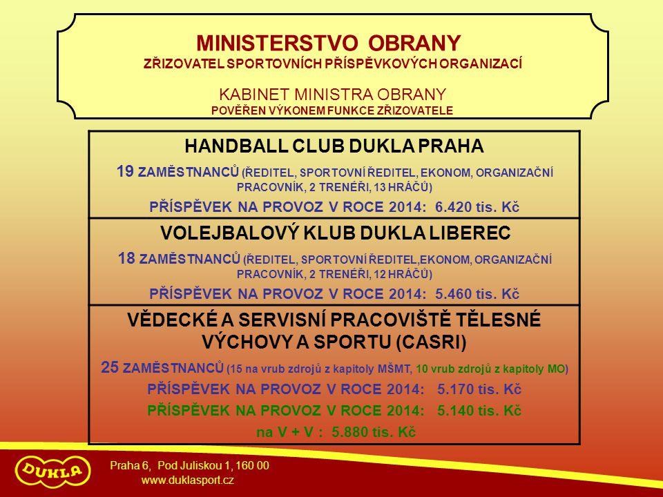 Praha 6, Pod Juliskou 1, 160 00 www.duklasport.cz MINISTERSTVO OBRANY ZŘIZOVATEL SPORTOVNÍCH PŘÍSPĚVKOVÝCH ORGANIZACÍ KABINET MINISTRA OBRANY POVĚŘEN
