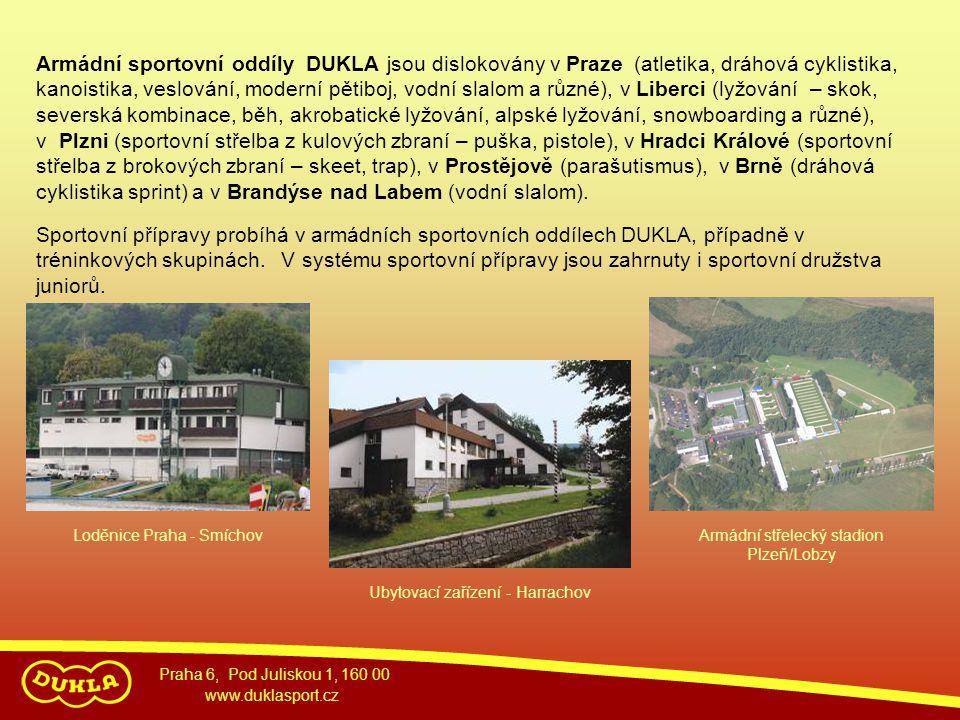 Praha 6, Pod Juliskou 1, 160 00 www.duklasport.cz Sportovní přípravy probíhá v armádních sportovních oddílech DUKLA, případně v tréninkových skupinách
