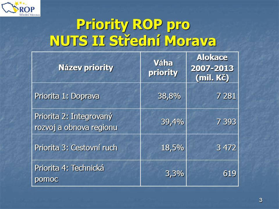 14 Priorita 3: CESTOVNÍ RUCH Finanční alokace 2007-2013 cca 3 472 mil.