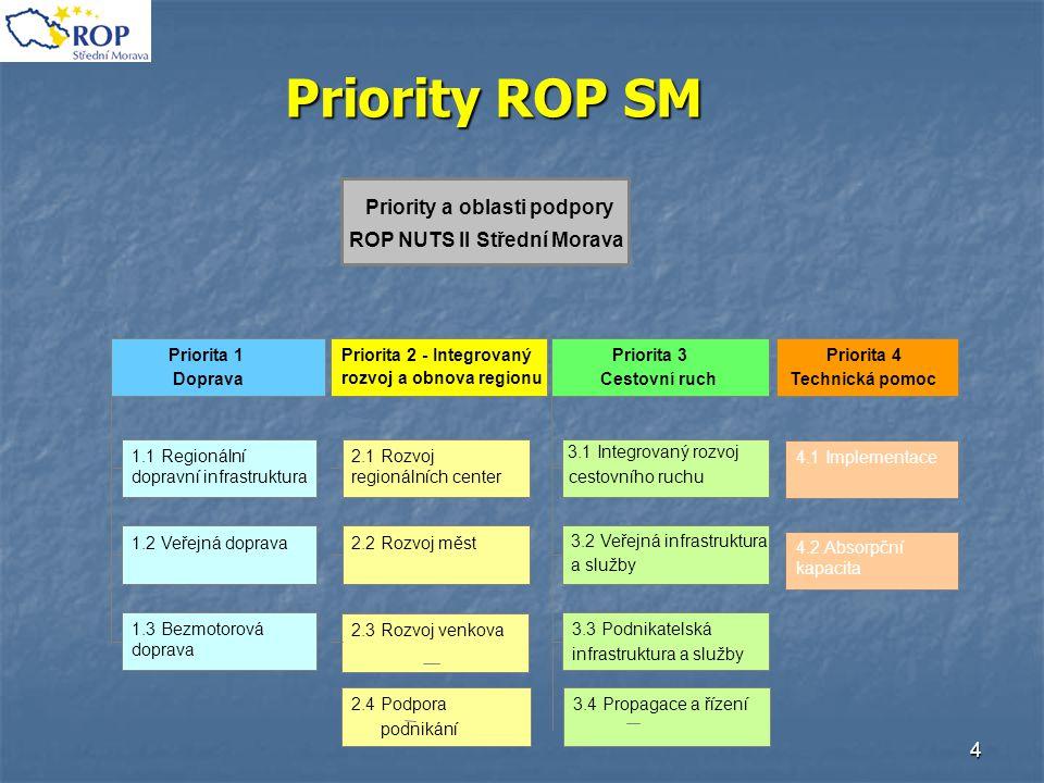 4 Priority ROP SM Priority a oblasti podpory ROP NUTS II Střední Morava Priorita 1 Doprava Priorita 2 - Integrovaný rozvoj a obnova regionu Priorita 3