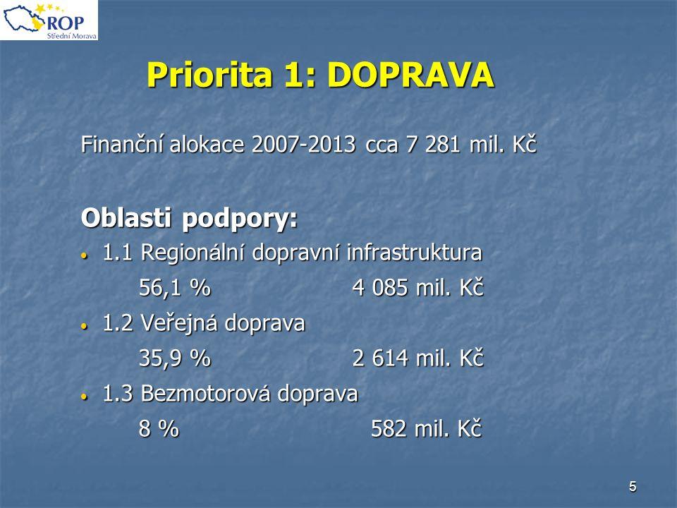 5 Priorita 1: DOPRAVA Finanční alokace 2007-2013 cca 7 281 mil. Kč Oblasti podpory:  1.1 Region á ln í dopravn í infrastruktura 56,1 % 4 085 mil. Kč