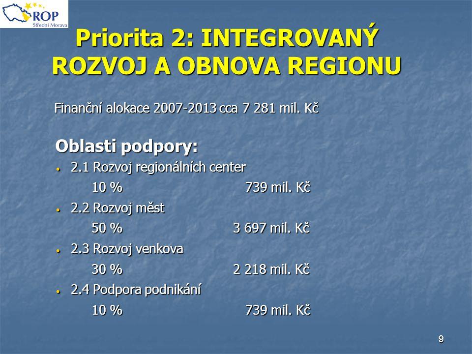 9 Priorita 2: INTEGROVANÝ ROZVOJ A OBNOVA REGIONU Finanční alokace 2007-2013 cca 7 281 mil. Kč Finanční alokace 2007-2013 cca 7 281 mil. Kč Oblasti po
