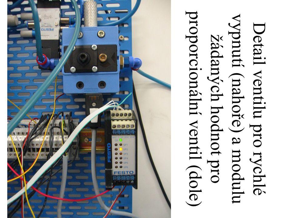 Detail ventilu pro rychlé vypnutí (nahoře) a modulu žádaných hodnot pro proporcionální ventil (dole)