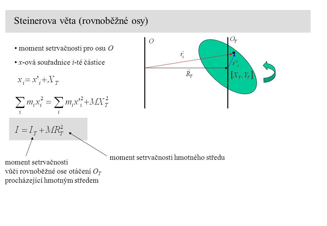 Steinerova věta (rovnoběžné osy) moment setrvačnosti pro osu O x-ová souřadnice i-té částice moment setrvačnosti vůči rovnoběžné ose otáčení O T proch