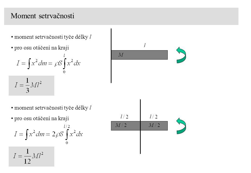 Moment setrvačnosti (kolmé osy) rovinný obrazec osa otáčení z kolmá k rovině obrazce př.