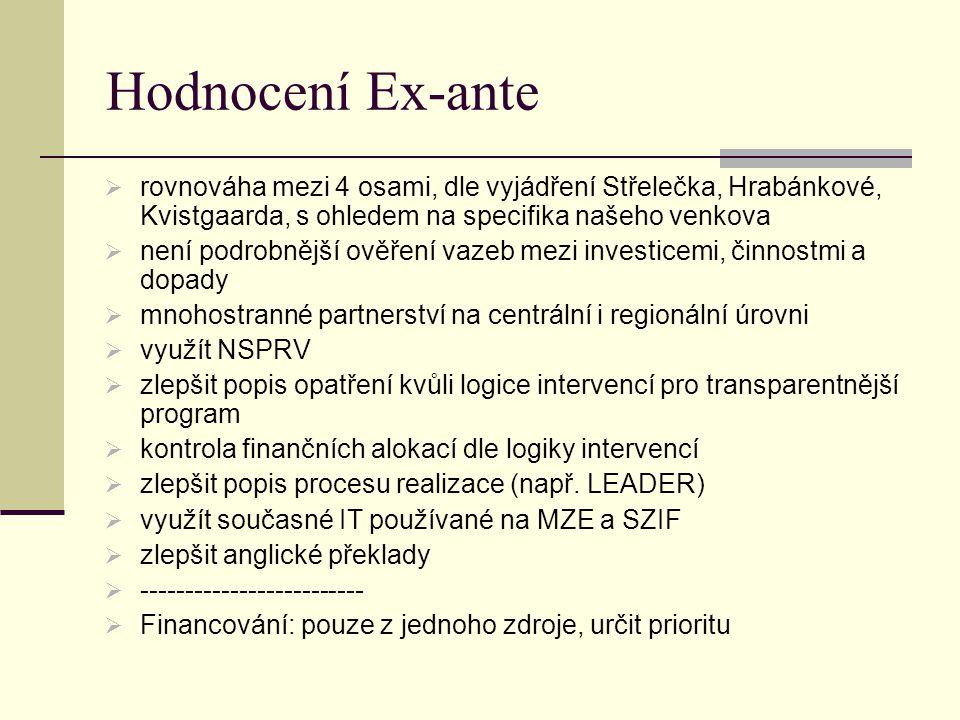 Hodnocení Ex-ante  rovnováha mezi 4 osami, dle vyjádření Střelečka, Hrabánkové, Kvistgaarda, s ohledem na specifika našeho venkova  není podrobnější ověření vazeb mezi investicemi, činnostmi a dopady  mnohostranné partnerství na centrální i regionální úrovni  využít NSPRV  zlepšit popis opatření kvůli logice intervencí pro transparentnější program  kontrola finančních alokací dle logiky intervencí  zlepšit popis procesu realizace (např.