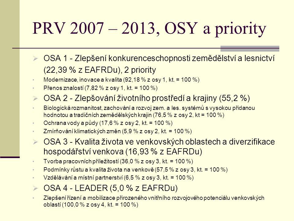 PRV 2007 – 2013, OSY a priority  OSA 1 - Zlepšení konkurenceschopnosti zemědělství a lesnictví (22,39 % z EAFRDu), 2 priority Modernizace, inovace a kvalita (92,18 % z osy 1, kt.