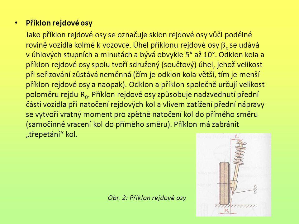 Obr. 2: Příklon rejdové osy Příklon rejdové osy Jako příklon rejdové osy se označuje sklon rejdové osy vůči podélné rovině vozidla kolmé k vozovce. Úh
