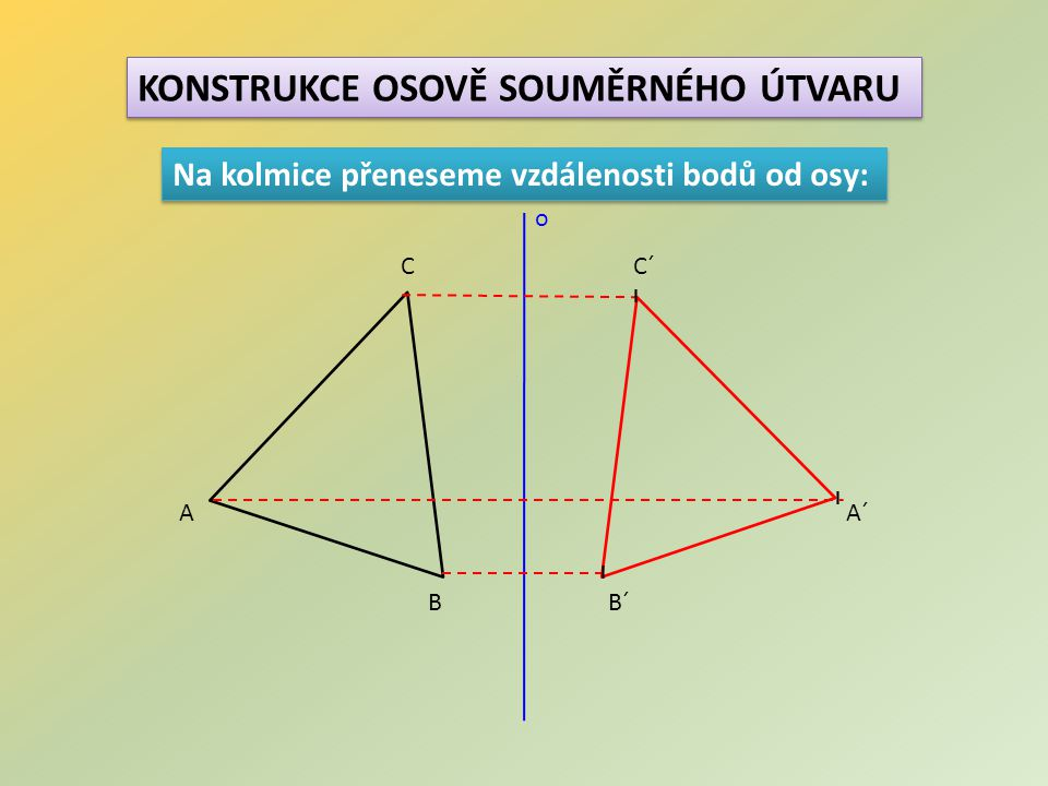 o A B C D Překresli do sešitu podobný čtyřúhelník, narýsuj osu, která ho protíná a sestroj jeho obraz v osové souměrnosti s osou o.