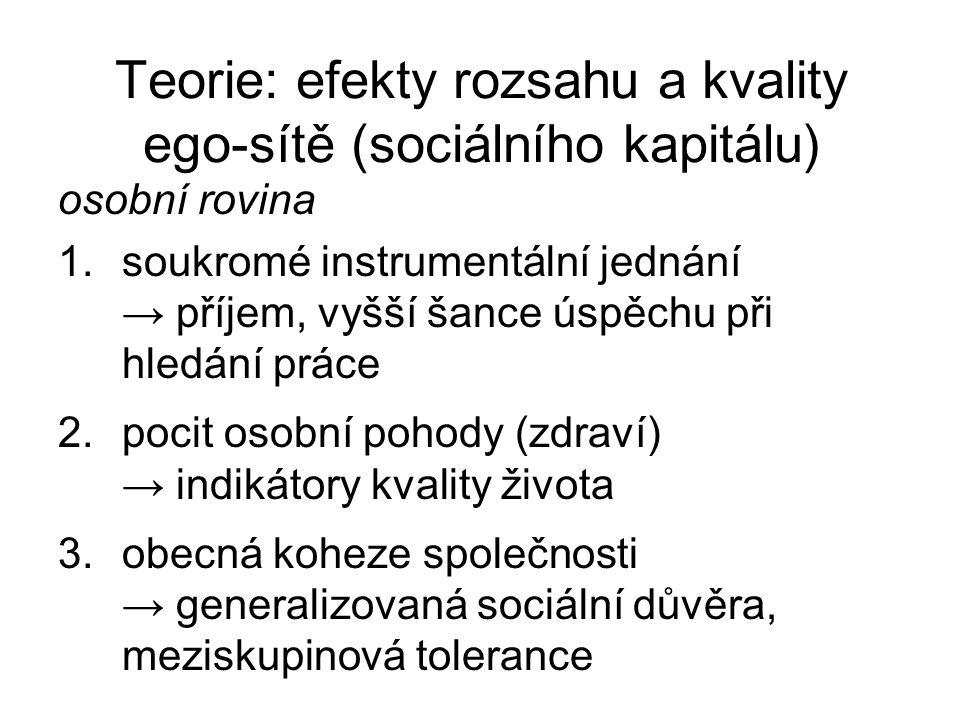 Teorie: efekty rozsahu a kvality ego-sítě (sociálního kapitálu) osobní rovina 1.soukromé instrumentální jednání → příjem, vyšší šance úspěchu při hled