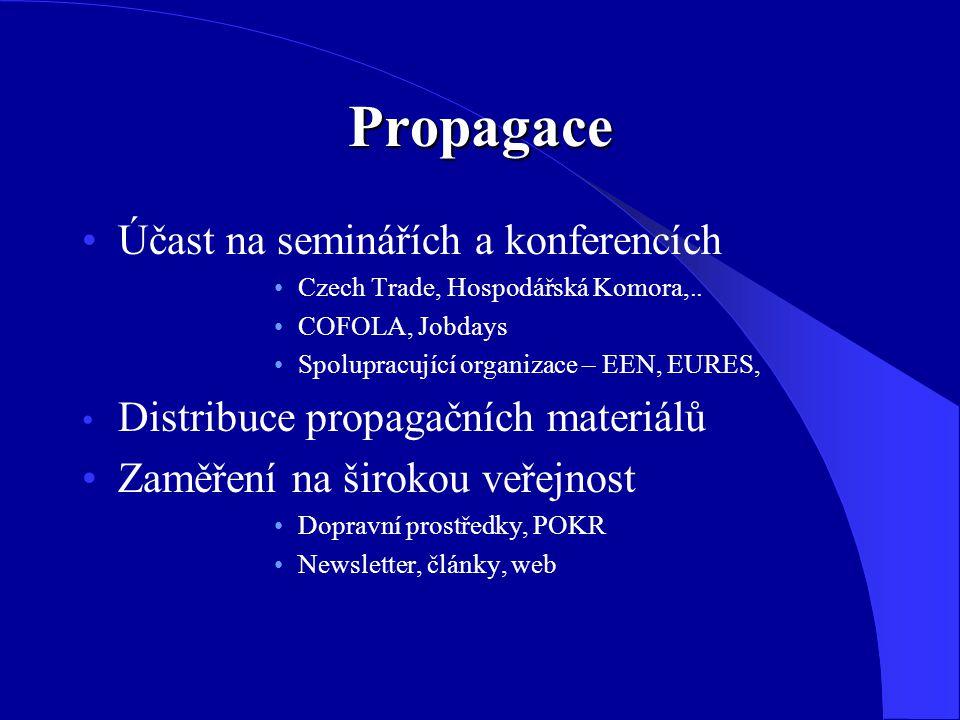 Propagace Účast na seminářích a konferencích Czech Trade, Hospodářská Komora,.. COFOLA, Jobdays Spolupracující organizace – EEN, EURES, Distribuce pro