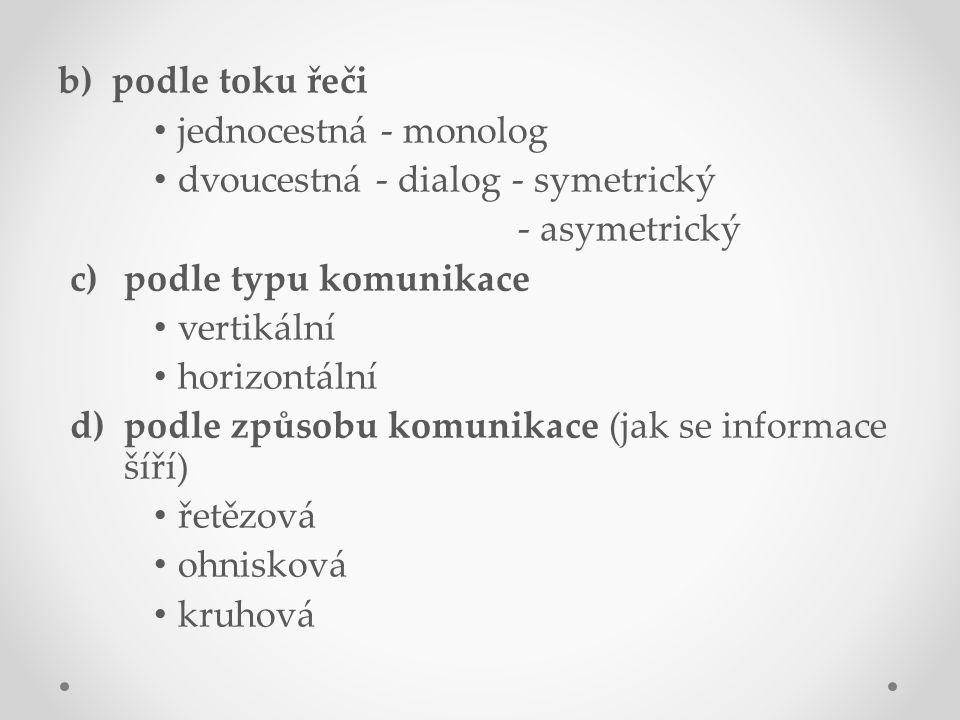 b)podle toku řeči jednocestná - monolog dvoucestná - dialog - symetrický - asymetrický c)podle typu komunikace vertikální horizontální d)podle způsobu