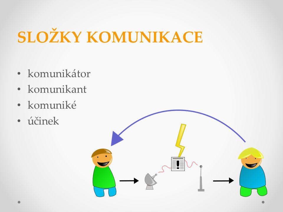 SLOŽKY KOMUNIKACE komunikátor komunikant komuniké účinek