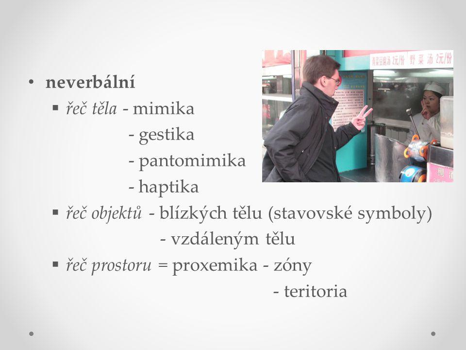 neverbální  řeč těla - mimika - gestika - pantomimika - haptika  řeč objektů - blízkých tělu (stavovské symboly) - vzdáleným tělu  řeč prostoru = proxemika - zóny - teritoria