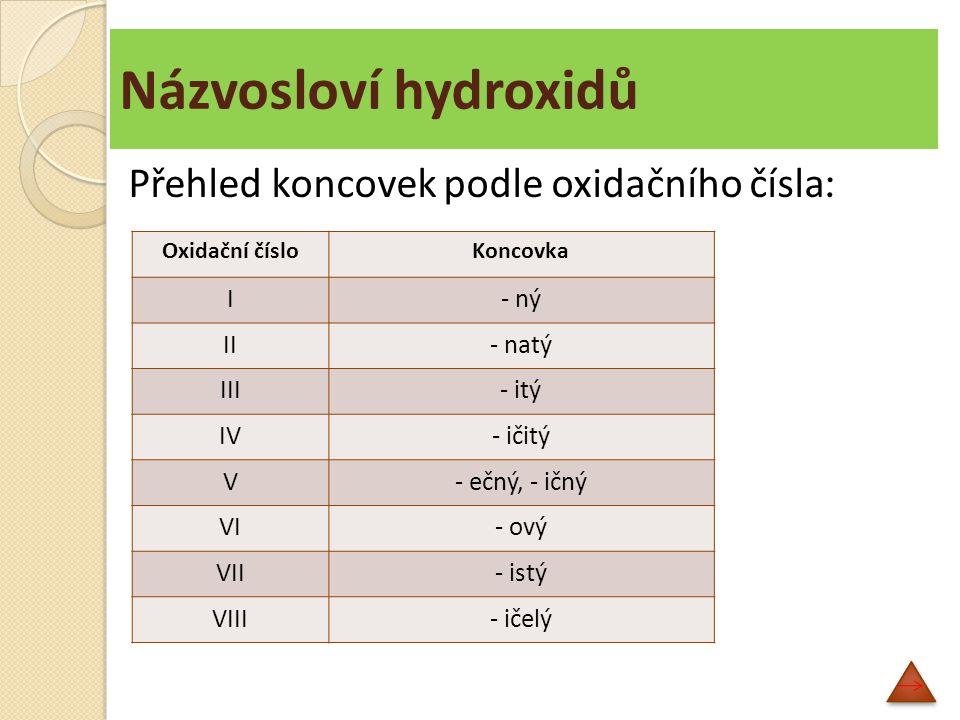 Názvosloví hydroxidů Přehled koncovek podle oxidačního čísla : Oxidační čísloKoncovka I- ný II- natý III- itý IV- ičitý V- ečný, - ičný VI- ový VII- i