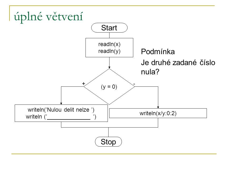 úplné větvení (y = 0) writeln('Nulou delit nelze ') writeln ('______________ ') writeln(x/y:0:2) +- readln(x) readln(y) Start Stop Podmínka Je druhé z