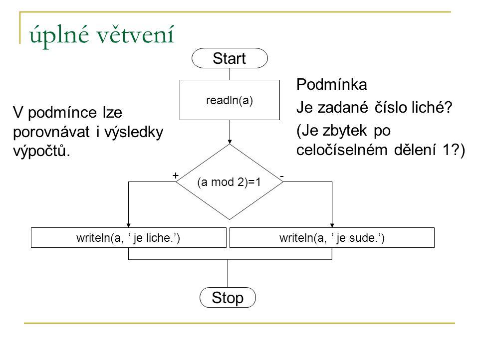 úplné větvení (a mod 2)=1 writeln(a, ' je liche.')writeln(a, ' je sude.') +- readln(a) Start Stop Podmínka Je zadané číslo liché? (Je zbytek po celočí