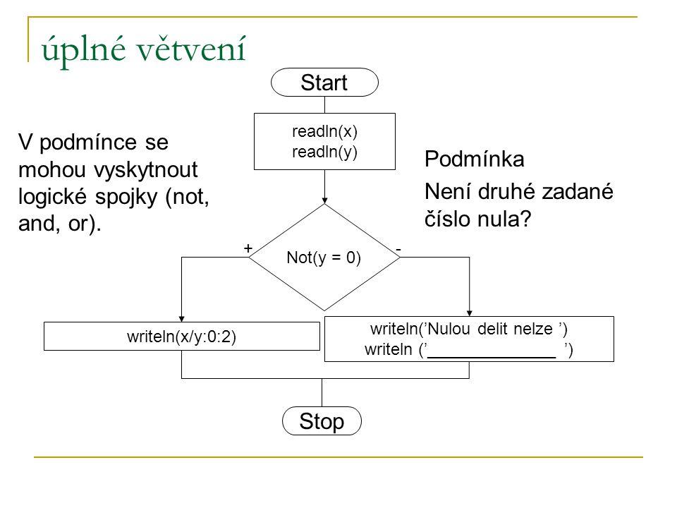 úplné větvení Not(y = 0) writeln(x/y:0:2) writeln('Nulou delit nelze ') writeln ('______________ ') +- readln(x) readln(y) Start Stop Podmínka Není dr