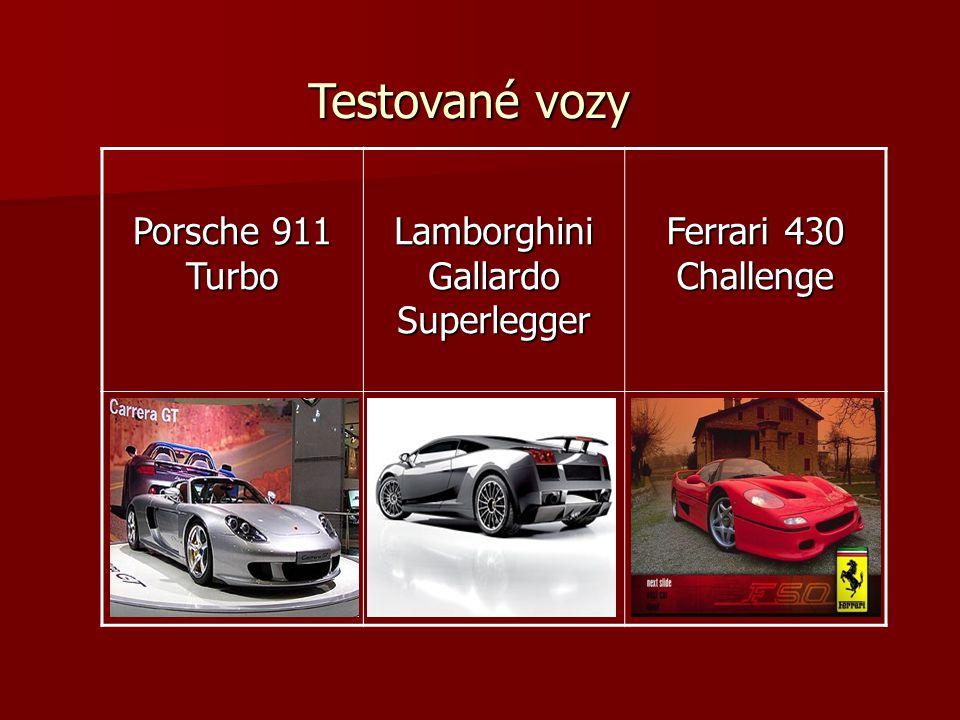 Porsche 911 Turbo Lamborghini Gallardo Superlegger Ferrari 430 Challenge Testované vozy