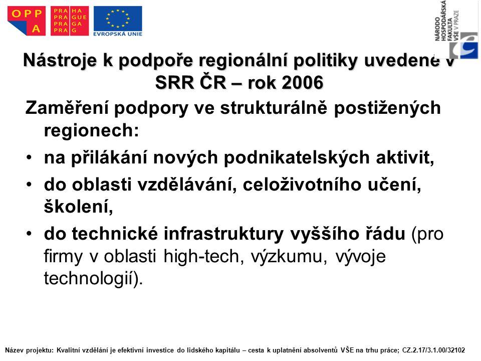 Nástroje k podpoře regionální politiky uvedené v SRR ČR – rok 2006 Zaměření podpory ve strukturálně postižených regionech: na přilákání nových podnikatelských aktivit, do oblasti vzdělávání, celoživotního učení, školení, do technické infrastruktury vyššího řádu (pro firmy v oblasti high-tech, výzkumu, vývoje technologií).