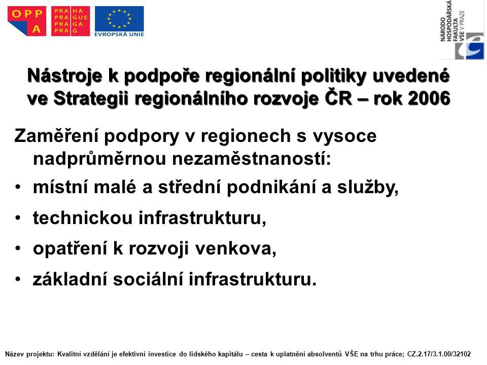 Nástroje k podpoře regionální politiky uvedené ve Strategii regionálního rozvoje ČR – rok 2006 Zaměření podpory v regionech s vysoce nadprůměrnou nezaměstnaností: místní malé a střední podnikání a služby, technickou infrastrukturu, opatření k rozvoji venkova, základní sociální infrastrukturu.