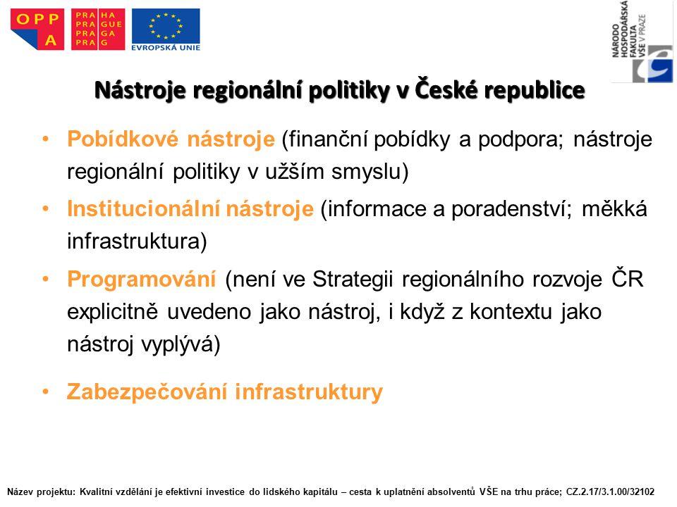 Nástroje regionální politiky v České republice Pobídkové nástroje (finanční pobídky a podpora; nástroje regionální politiky v užším smyslu) Institucionální nástroje (informace a poradenství; měkká infrastruktura) Programování (není ve Strategii regionálního rozvoje ČR explicitně uvedeno jako nástroj, i když z kontextu jako nástroj vyplývá) Zabezpečování infrastruktury Název projektu: Kvalitní vzdělání je efektivní investice do lidského kapitálu – cesta k uplatnění absolventů VŠE na trhu práce; CZ.2.17/3.1.00/32102