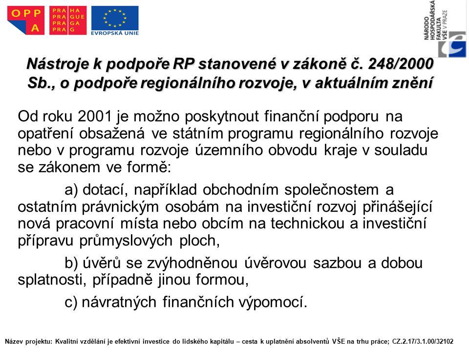 Nástroje k podpoře RP stanovené v zákoně č.