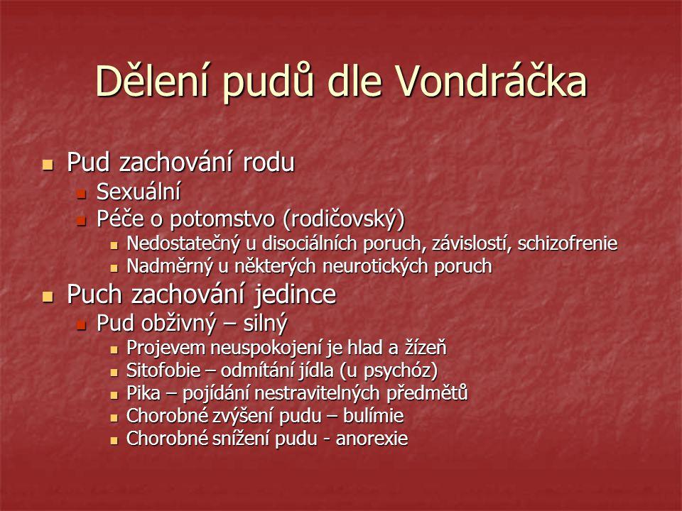 Dělení pudů dle Vondráčka Pud zachování rodu Pud zachování rodu Sexuální Sexuální Péče o potomstvo (rodičovský) Péče o potomstvo (rodičovský) Nedostat