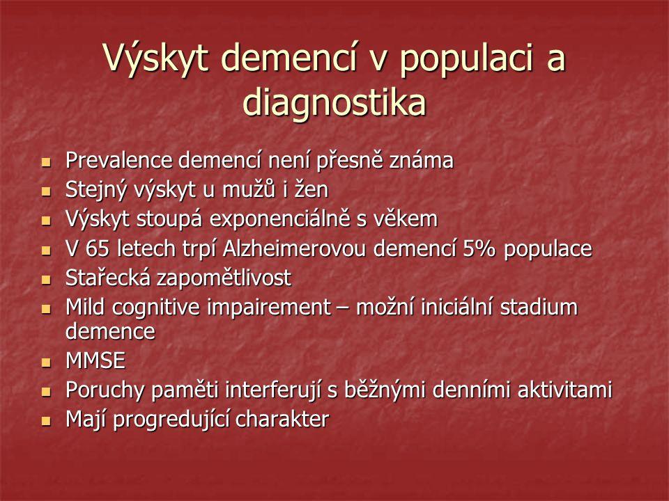Výskyt demencí v populaci a diagnostika Prevalence demencí není přesně známa Prevalence demencí není přesně známa Stejný výskyt u mužů i žen Stejný vý