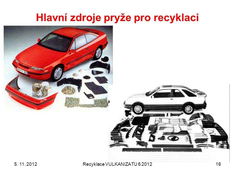 Hlavní zdroje pryže pro recyklaci 5. 11. 2012Recyklace VULKANIZÁTŮ 6 201216